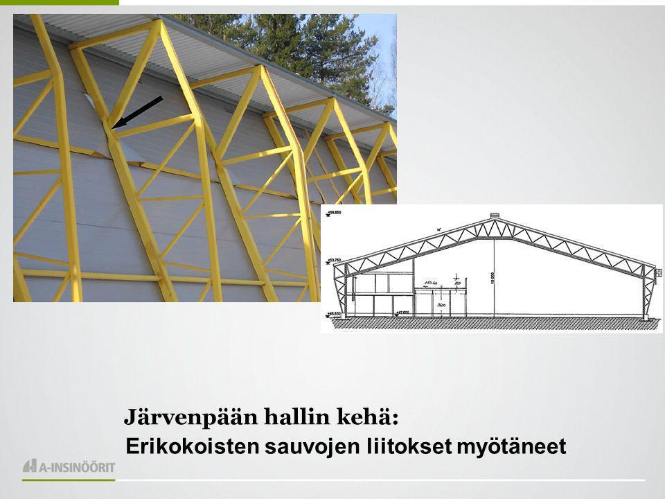 Järvenpään hallin kehä: