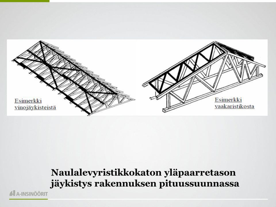 Naulalevyristikkokaton yläpaarretason jäykistys rakennuksen pituussuunnassa