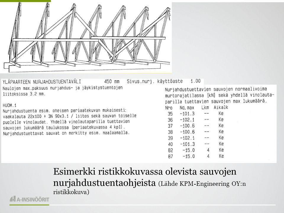 Esimerkki ristikkokuvassa olevista sauvojen nurjahdustuentaohjeista (Lähde KPM-Engineering OY:n ristikkokuva)