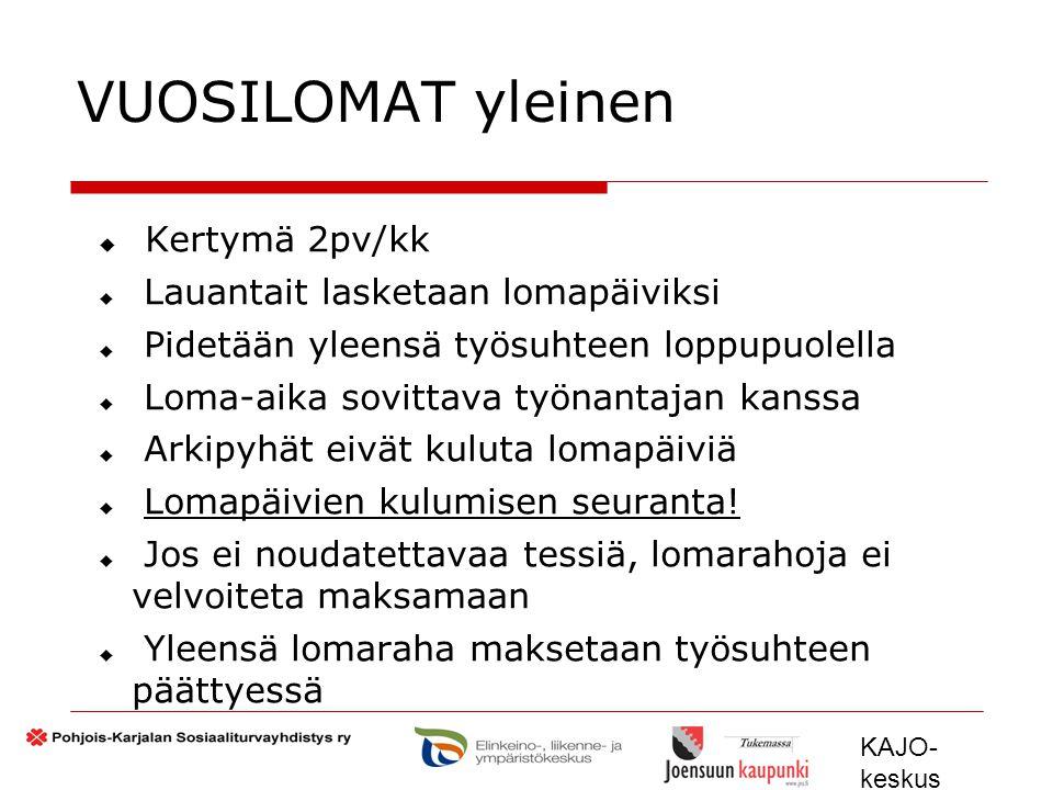 VUOSILOMAT yleinen Kertymä 2pv/kk Lauantait lasketaan lomapäiviksi