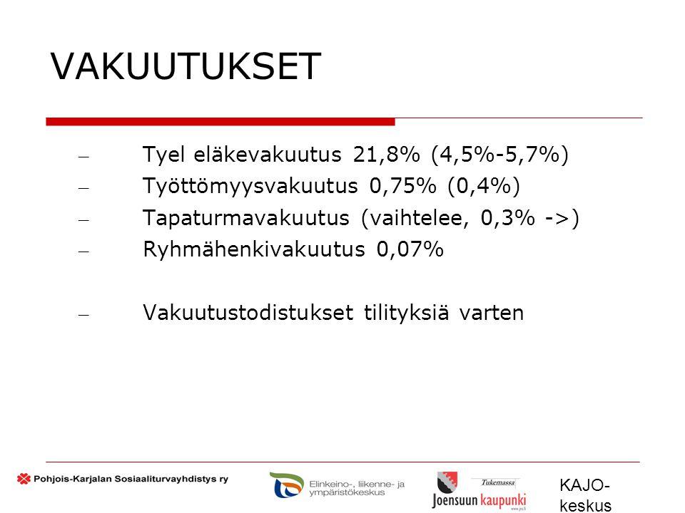 VAKUUTUKSET Tyel eläkevakuutus 21,8% (4,5%-5,7%)