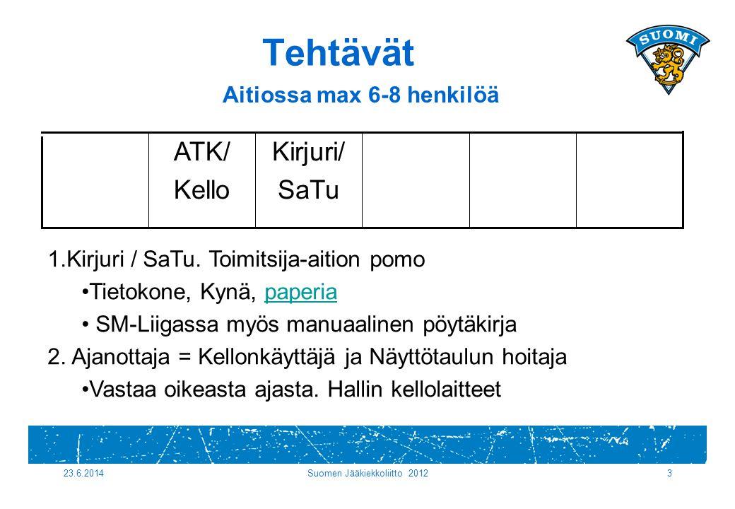 Suomen Jääkiekkoliitto 2012