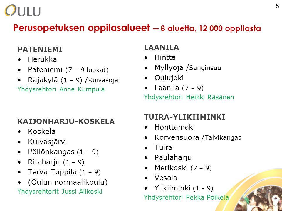 Perusopetuksen oppilasalueet ― 8 aluetta, 12 000 oppilasta