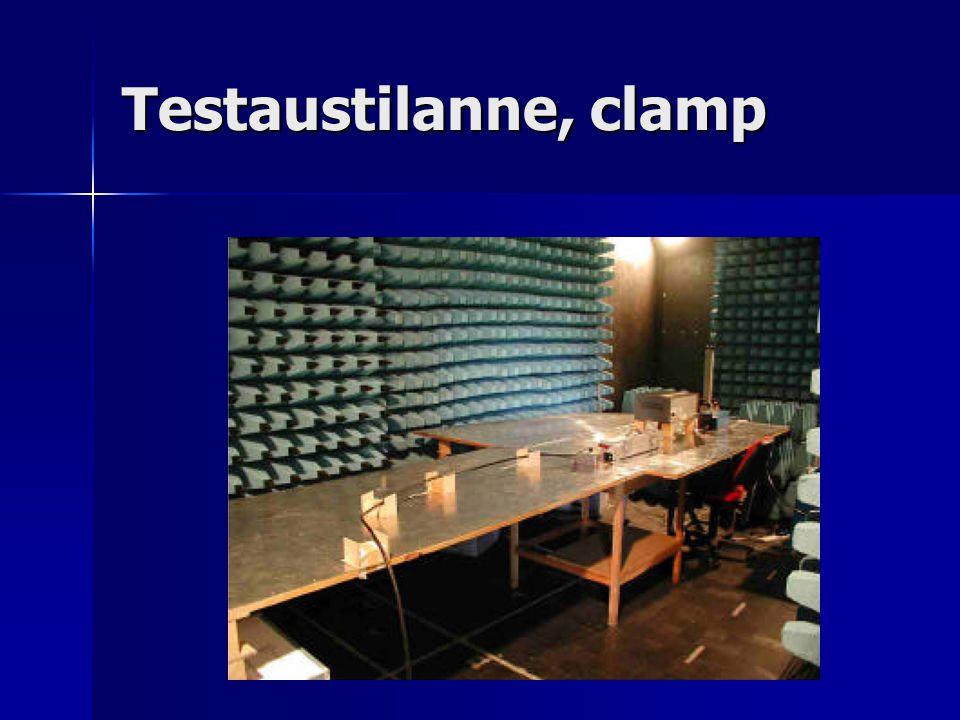 Testaustilanne, clamp