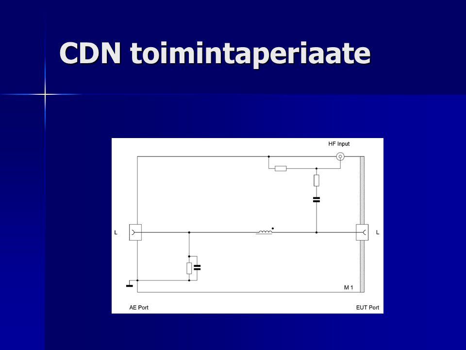 CDN toimintaperiaate