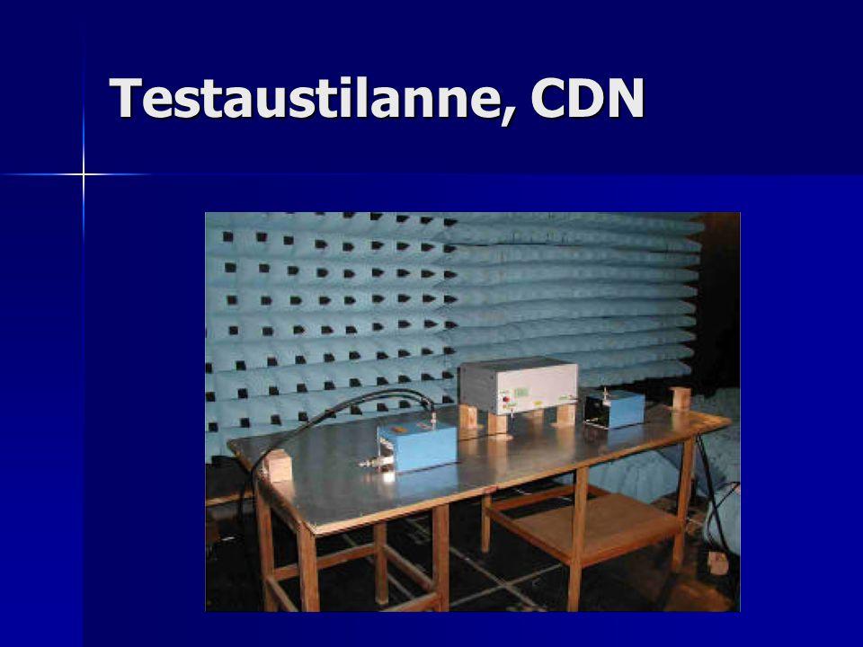 Testaustilanne, CDN