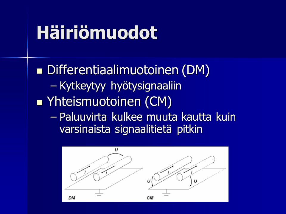 Häiriömuodot Differentiaalimuotoinen (DM) Yhteismuotoinen (CM)
