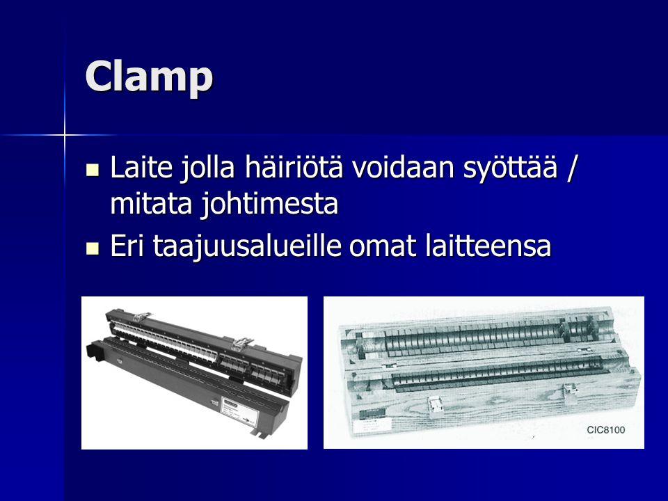 Clamp Laite jolla häiriötä voidaan syöttää / mitata johtimesta