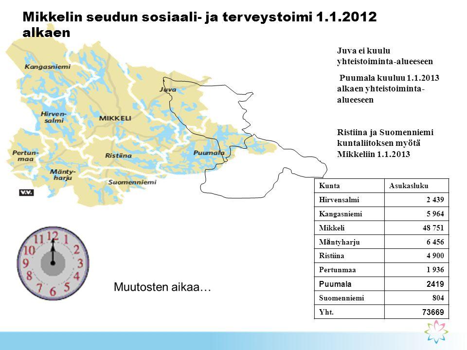 Mikkelin seudun sosiaali- ja terveystoimi 1.1.2012 alkaen