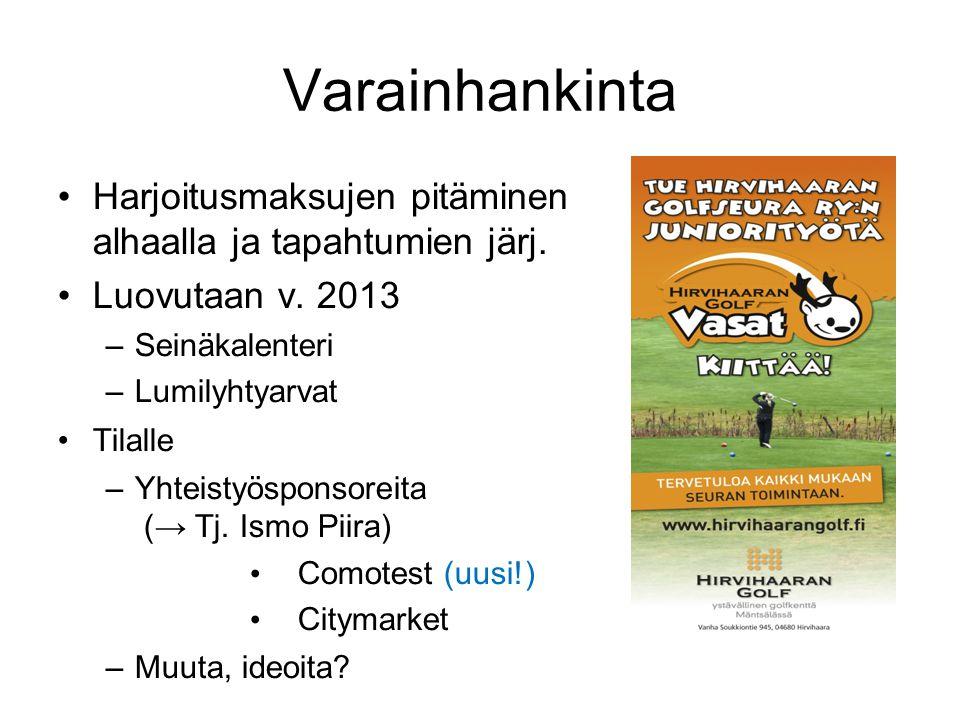 Varainhankinta Harjoitusmaksujen pitäminen alhaalla ja tapahtumien järj. Luovutaan v. 2013. Seinäkalenteri.