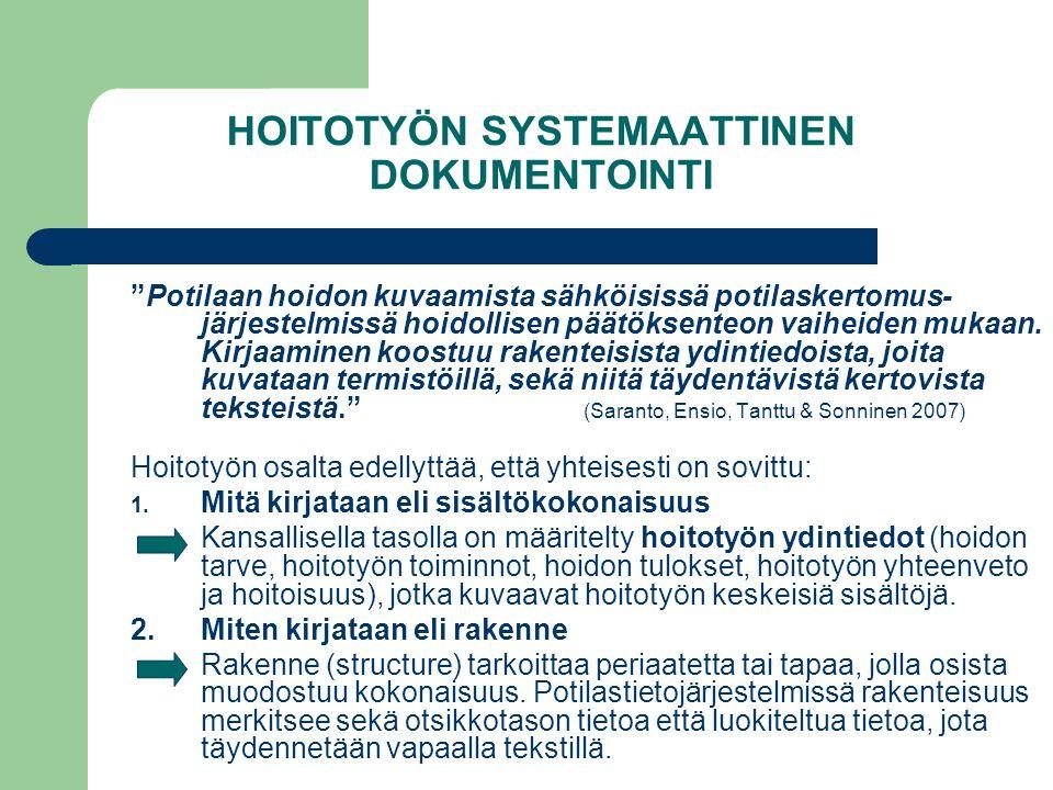 HOITOTYÖN SYSTEMAATTINEN DOKUMENTOINTI