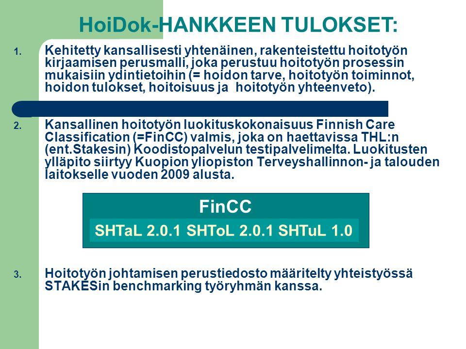 HoiDok-HANKKEEN TULOKSET: