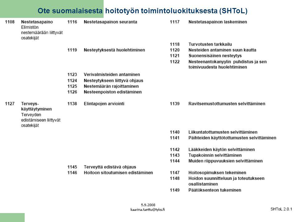 Ote suomalaisesta hoitotyön toimintoluokituksesta (SHToL)