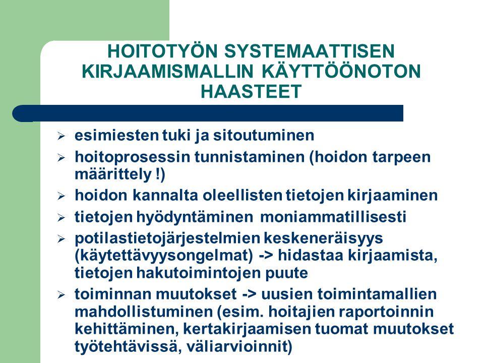HOITOTYÖN SYSTEMAATTISEN KIRJAAMISMALLIN KÄYTTÖÖNOTON HAASTEET