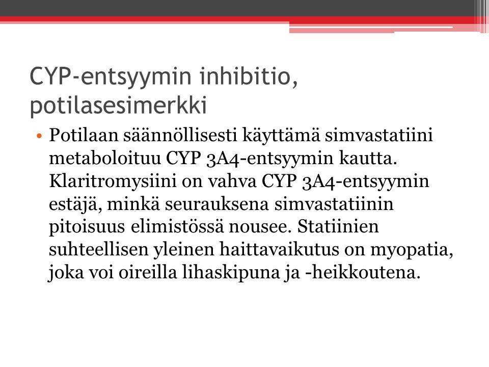 CYP-entsyymin inhibitio, potilasesimerkki