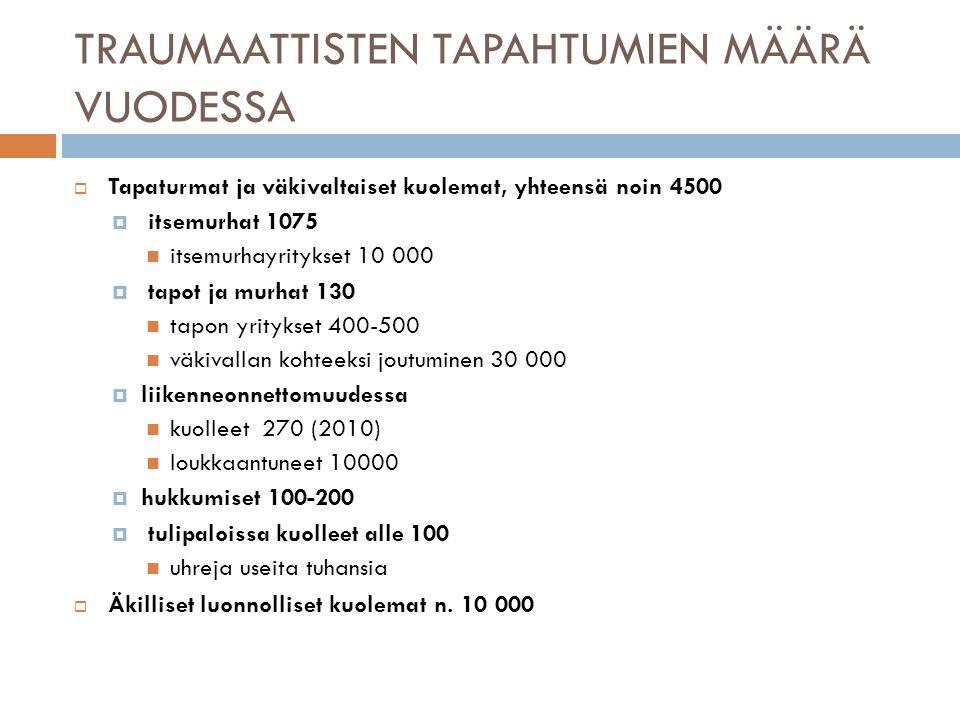 TRAUMAATTISTEN TAPAHTUMIEN MÄÄRÄ VUODESSA