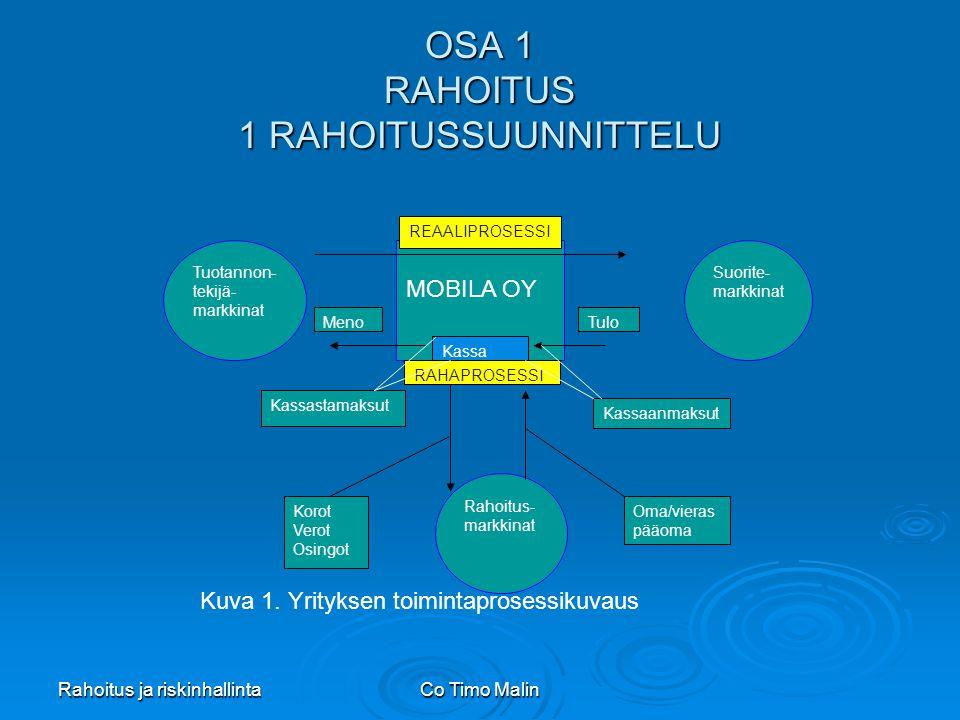 yrityksen rahoitus avustukset Hameenlinna