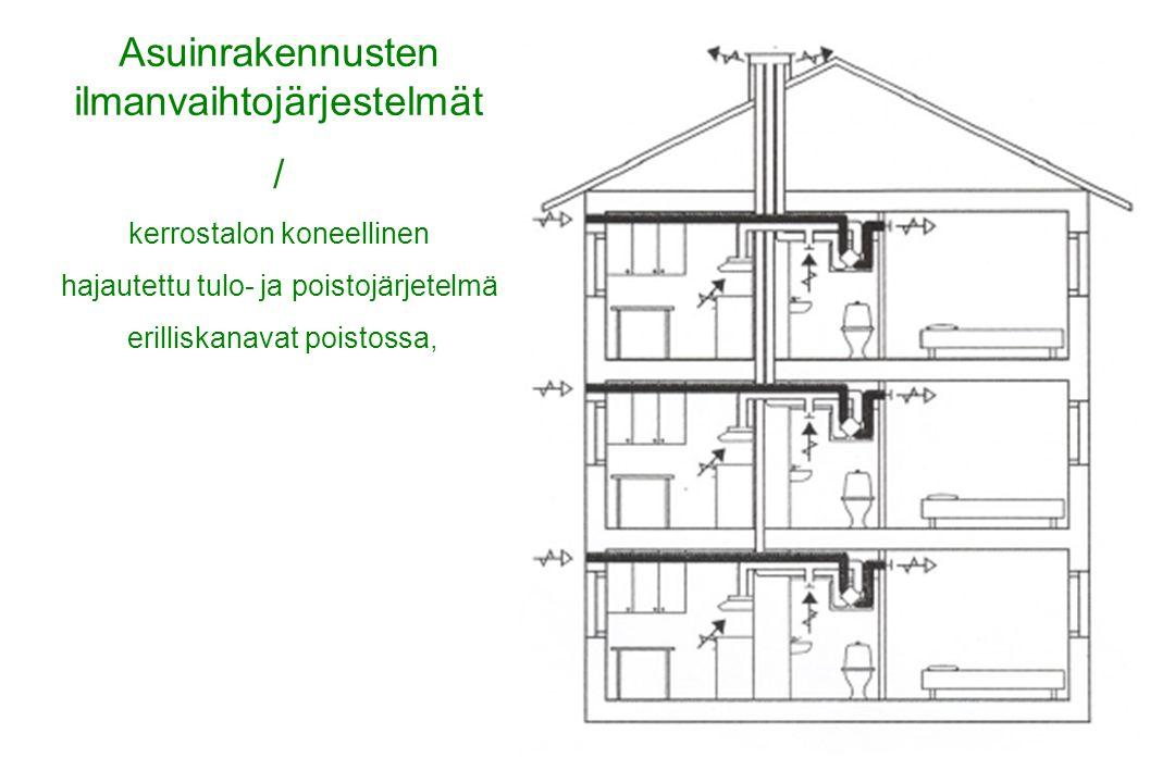 Asuinrakennusten ilmanvaihtojärjestelmät /