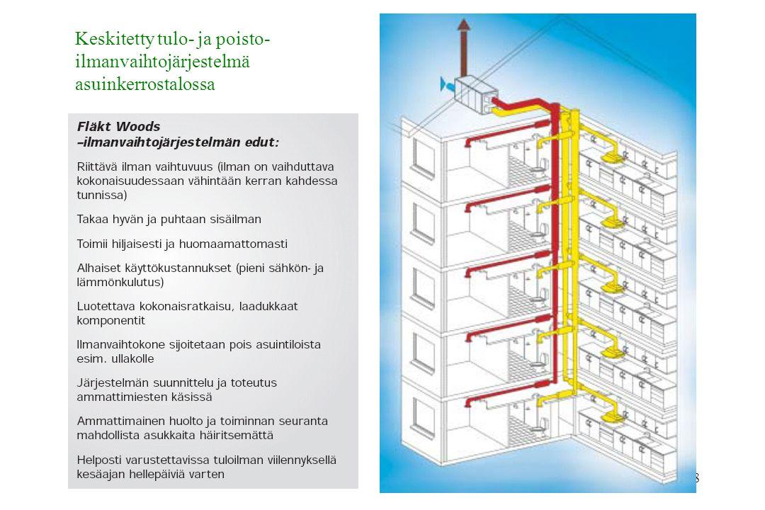 Keskitetty tulo- ja poisto-ilmanvaihtojärjestelmä asuinkerrostalossa