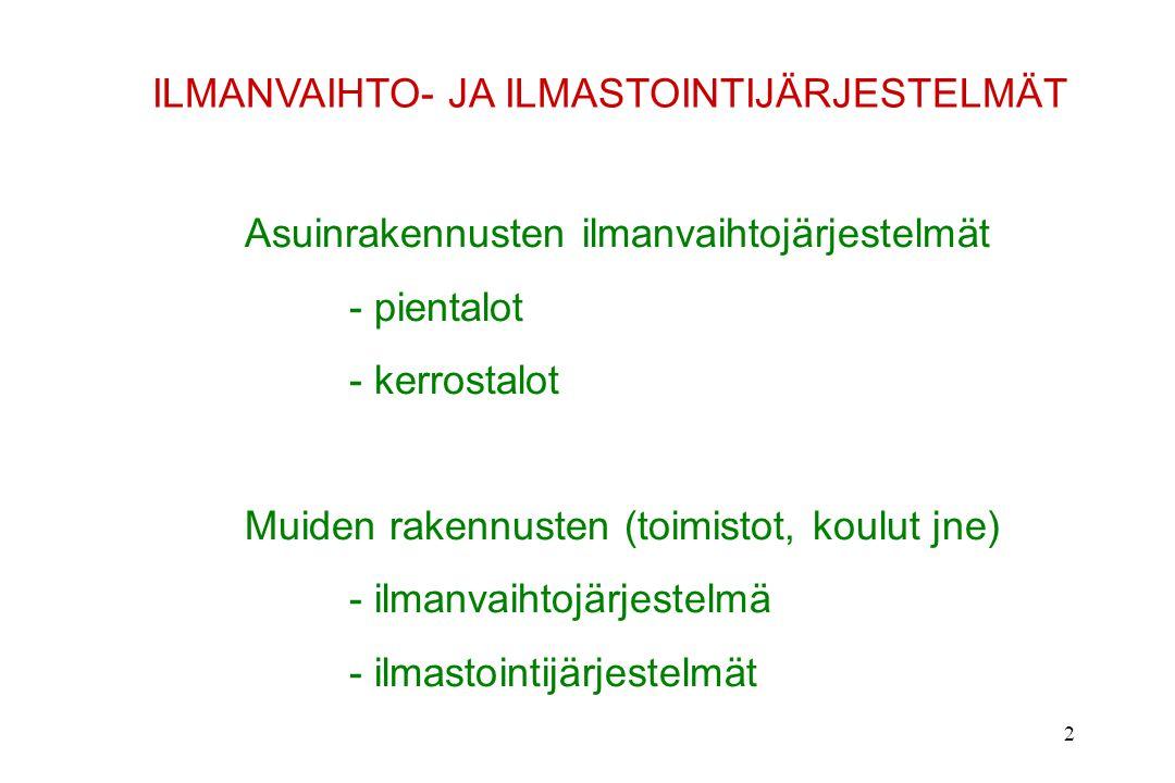 ILMANVAIHTO- JA ILMASTOINTIJÄRJESTELMÄT