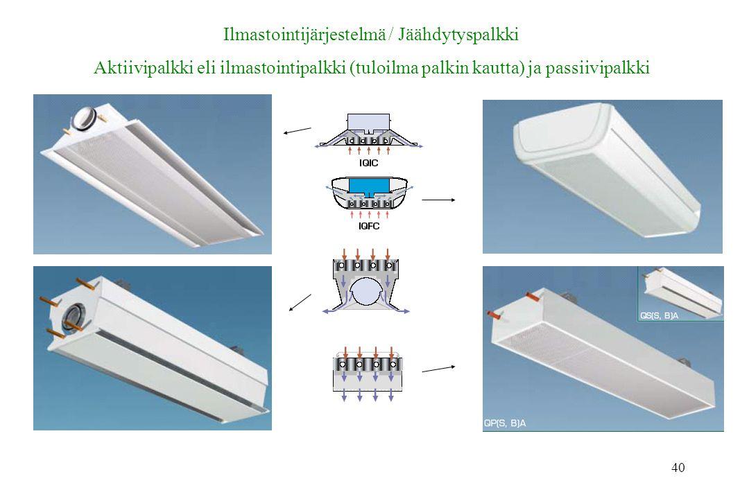 Ilmastointijärjestelmä / Jäähdytyspalkki