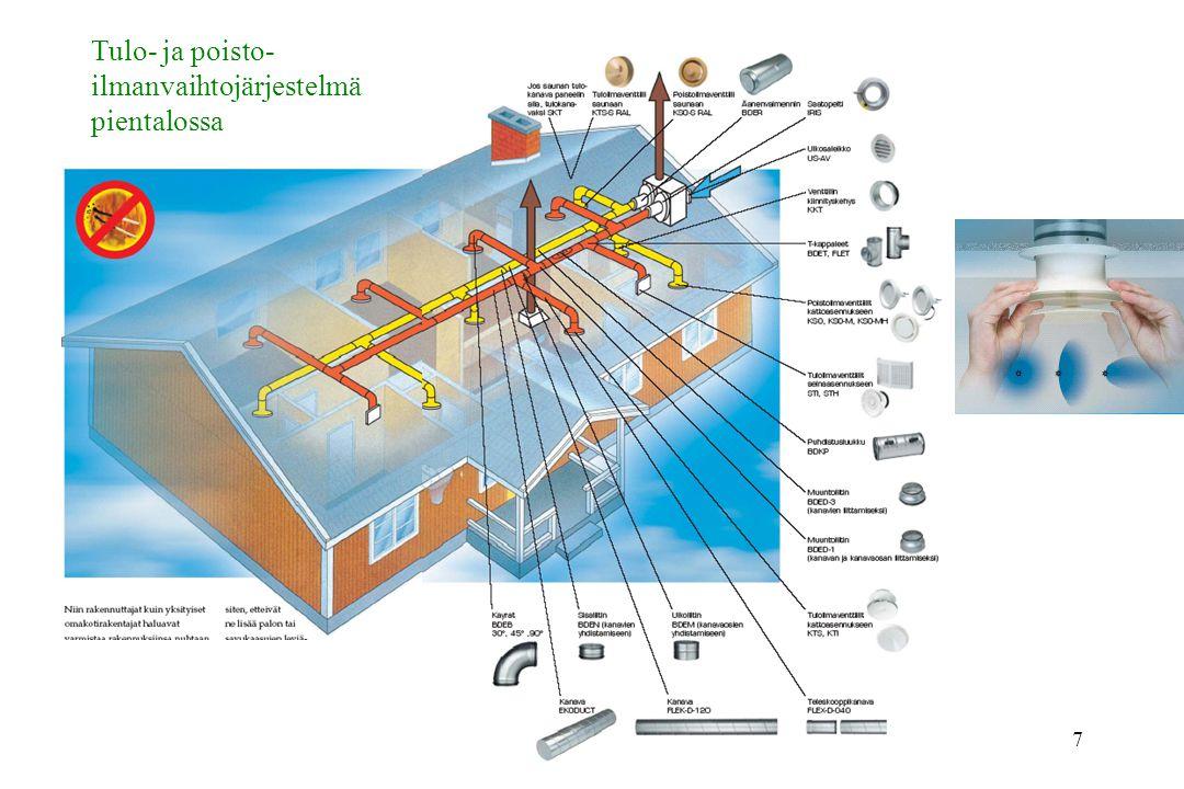 Tulo- ja poisto-ilmanvaihtojärjestelmä pientalossa