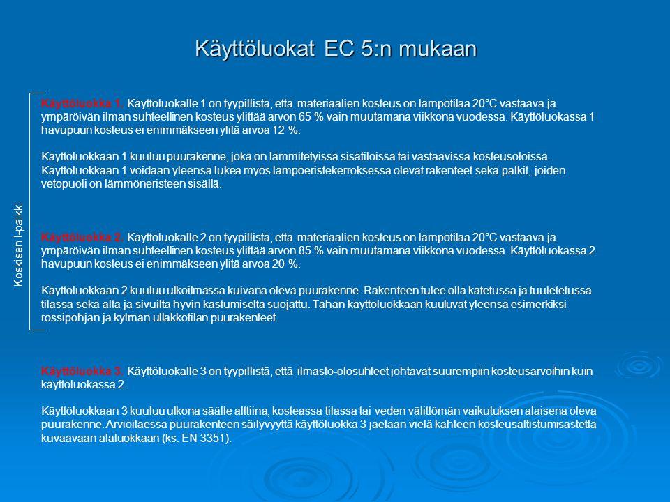 Käyttöluokat EC 5:n mukaan