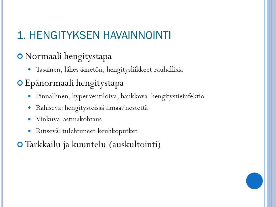 1. HENGITYKSEN HAVAINNOINTI