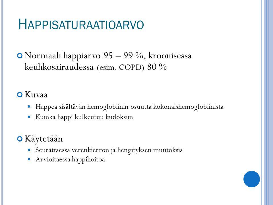 Happisaturaatioarvo Normaali happiarvo 95 – 99 %, kroonisessa keuhkosairaudessa (esim. COPD) 80 % Kuvaa.