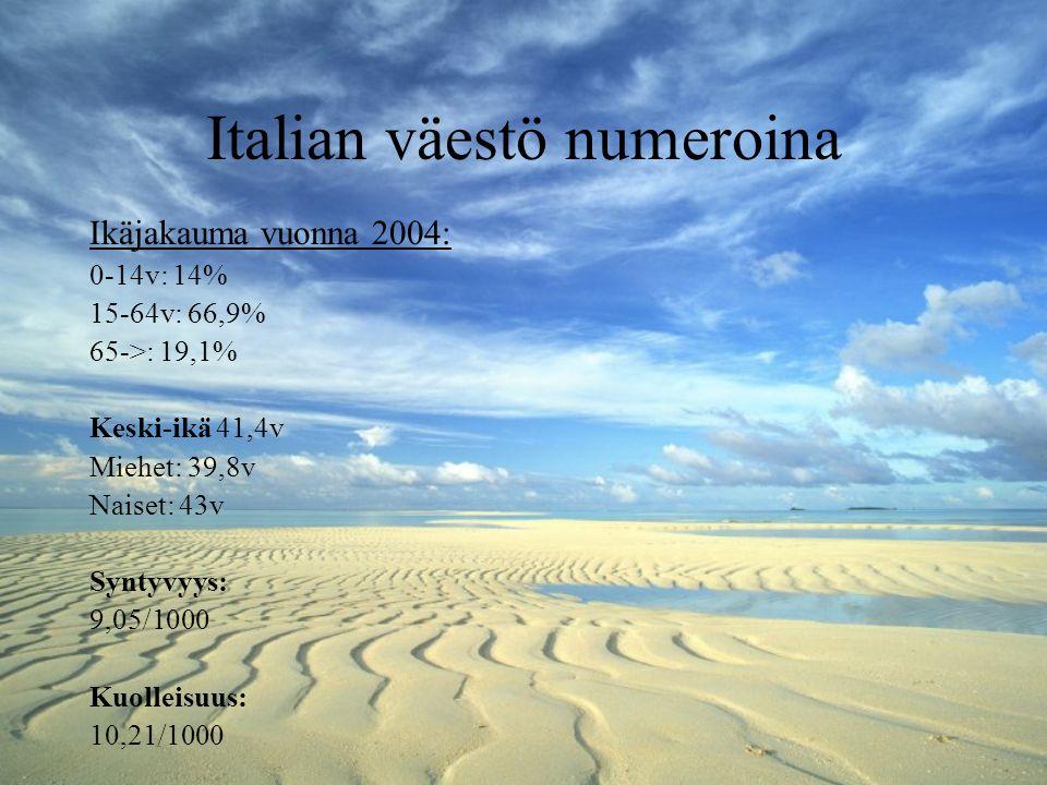 Italian väestö numeroina