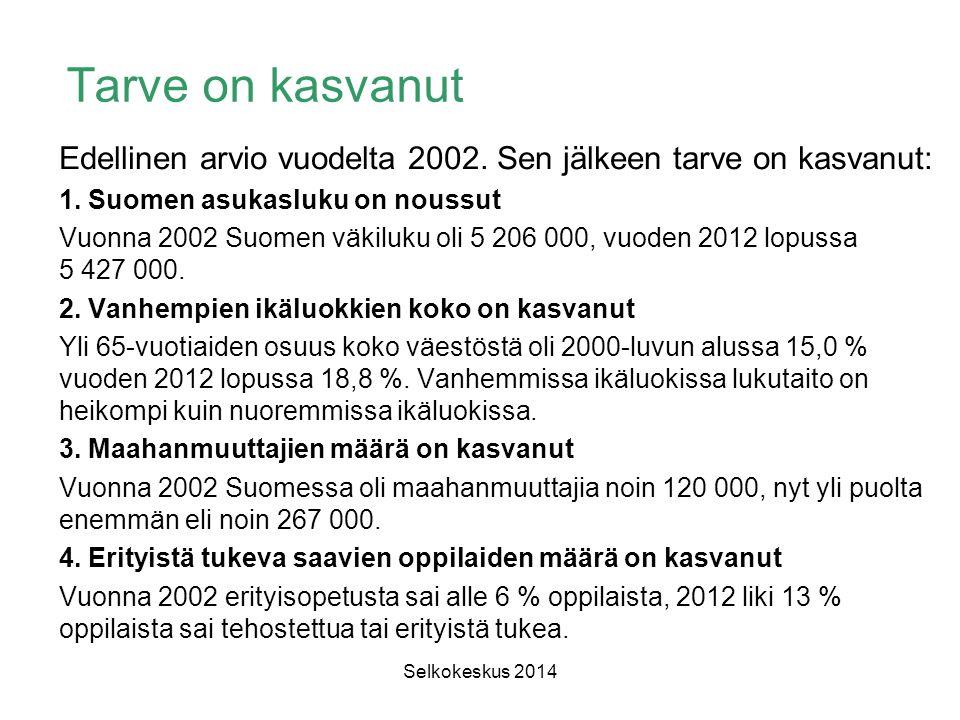 Suomen väkiluku nyt