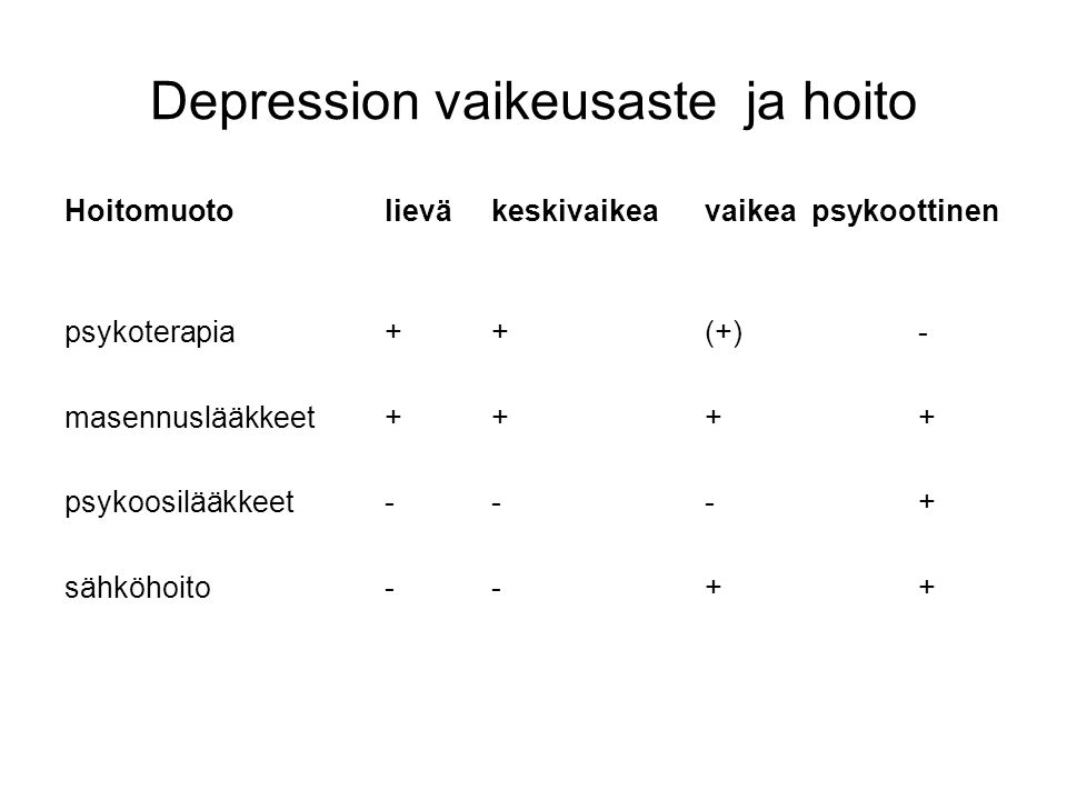 keskittymisvaikeudet lapsella Vantaa