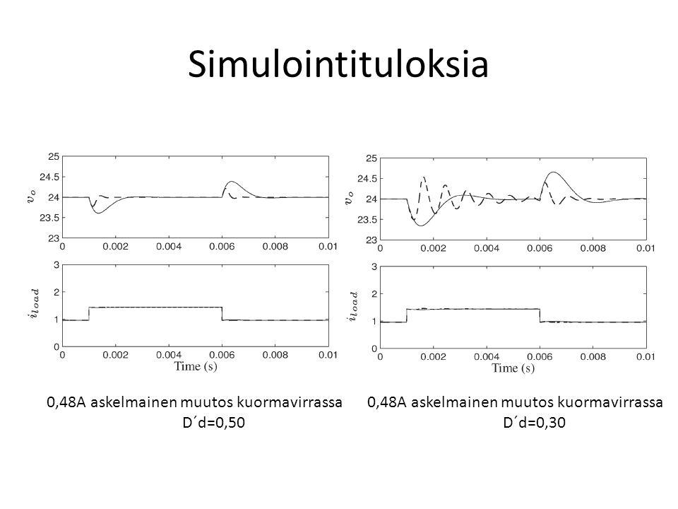Simulointituloksia 0,48A askelmainen muutos kuormavirrassa D´d=0,50