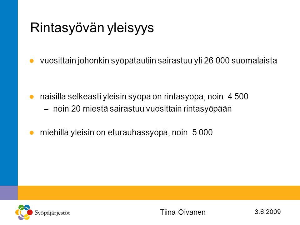 Rintasyövän yleisyys vuosittain johonkin syöpätautiin sairastuu yli 26 000 suomalaista. naisilla selkeästi yleisin syöpä on rintasyöpä, noin 4 500.