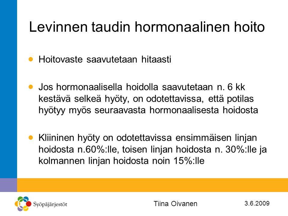 Levinnen taudin hormonaalinen hoito