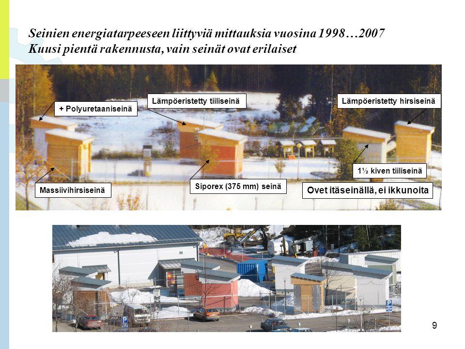 Seinien energiatarpeeseen liittyviä mittauksia vuosina 1998…2007