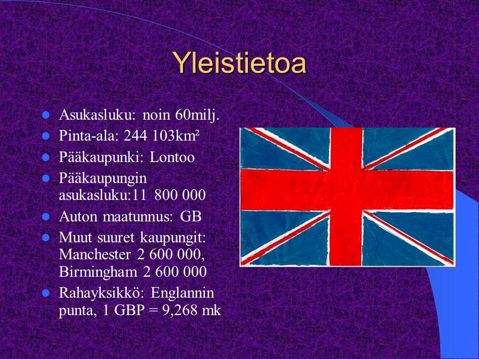 Yleistietoa Asukasluku: noin 60milj. Pinta-ala: 244 103km²