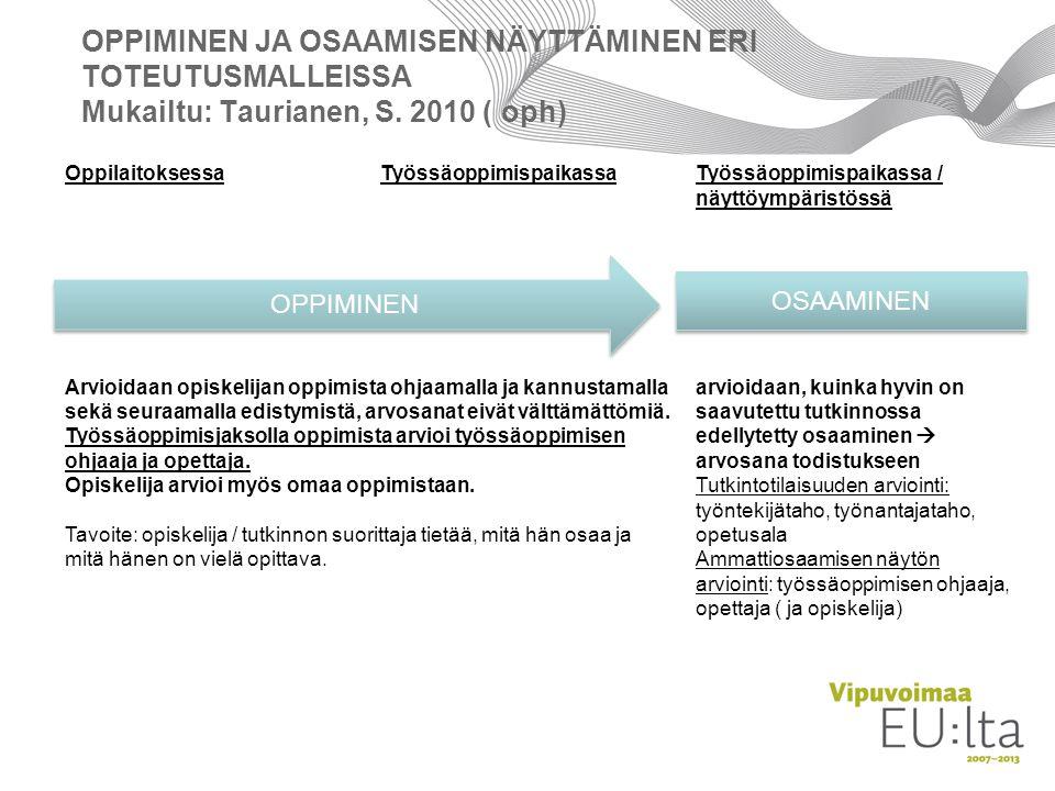 HYRIA OPPIMINEN JA OSAAMISEN NÄYTTÄMINEN ERI TOTEUTUSMALLEISSA Mukailtu: Taurianen, S. 2010 ( oph) Oppilaitoksessa.