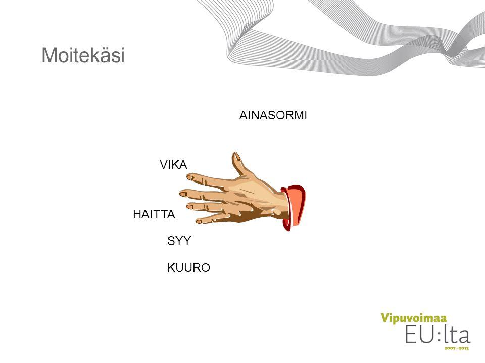 Moitekäsi AINASORMI VIKA HAITTA SYY KUURO