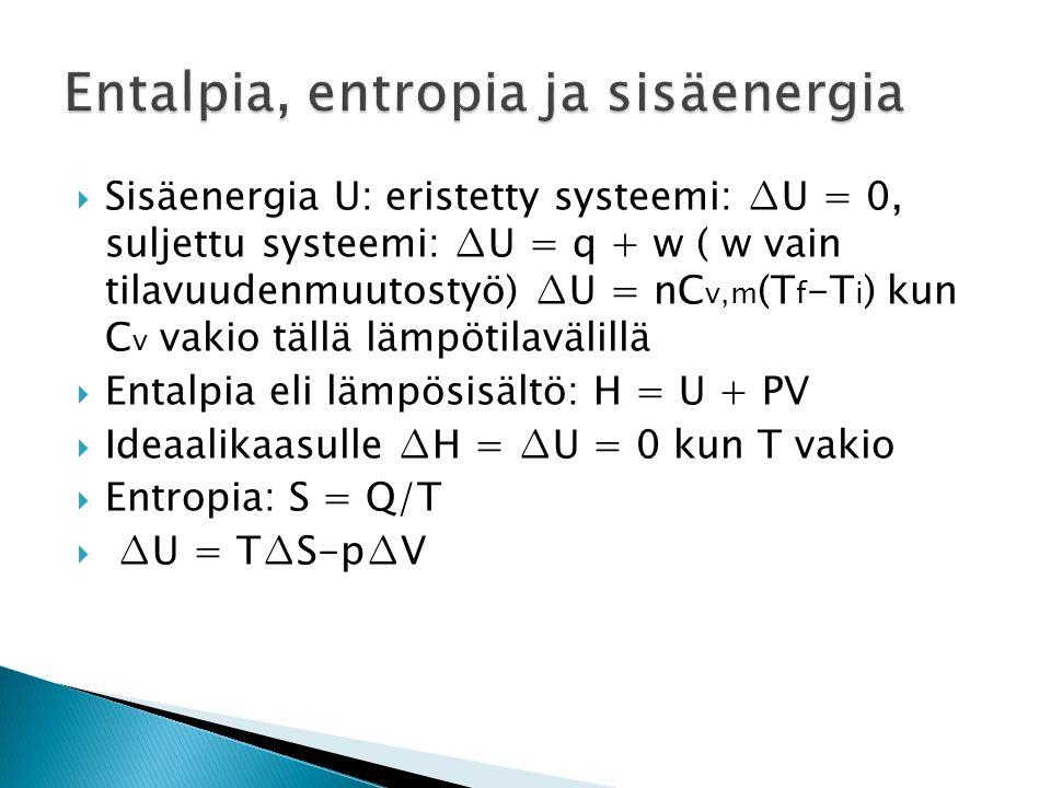 Entalpia, entropia ja sisäenergia