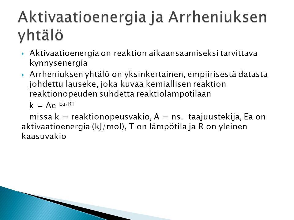 Aktivaatioenergia ja Arrheniuksen yhtälö