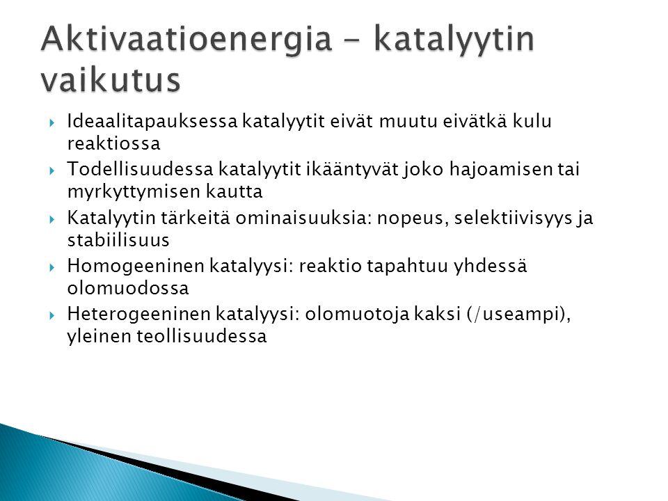 Aktivaatioenergia - katalyytin vaikutus