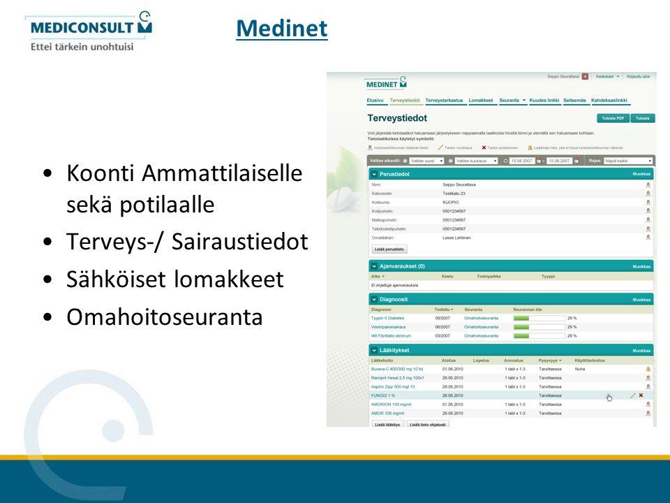 Medinet Koonti Ammattilaiselle sekä potilaalle. Terveys-/ Sairaustiedot.