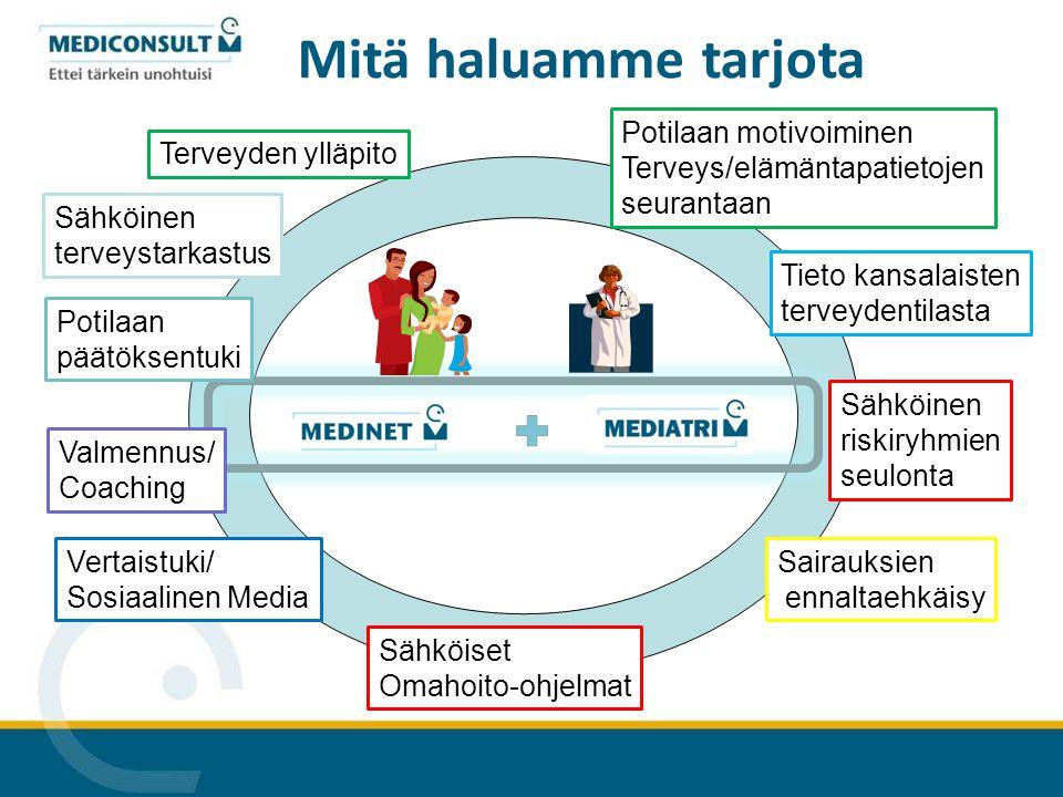 Mitä haluamme tarjota Potilaan motivoiminen Terveys/elämäntapatietojen