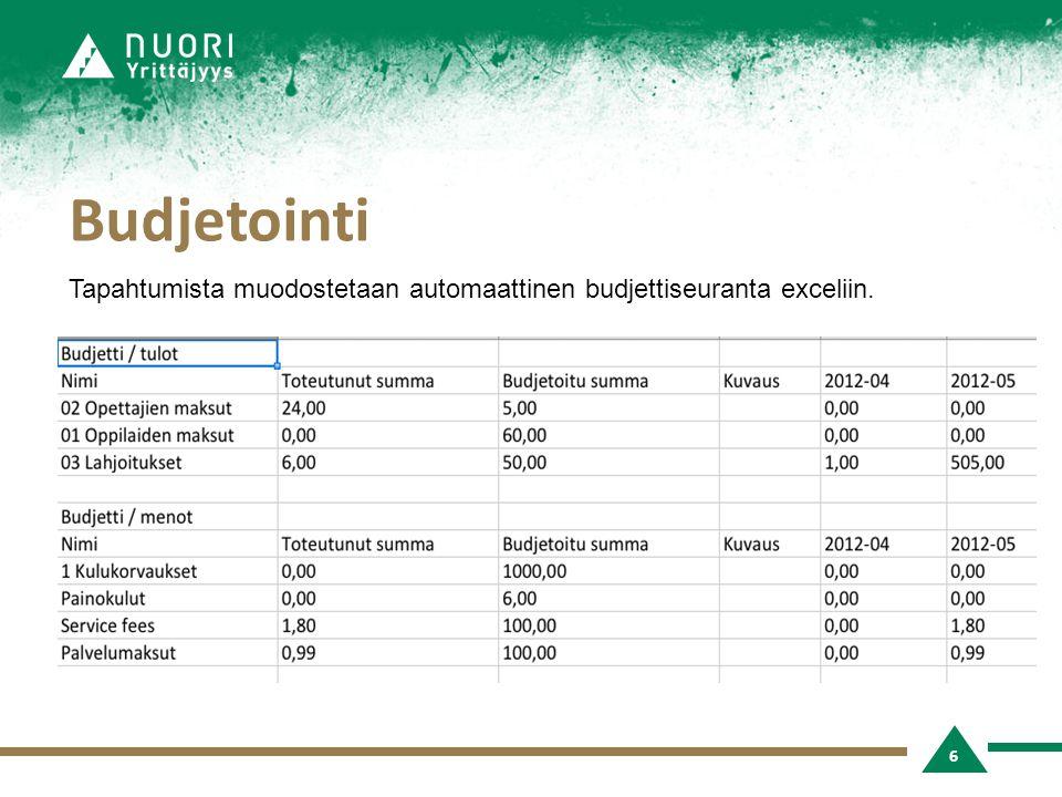 Budjetointi Tapahtumista muodostetaan automaattinen budjettiseuranta exceliin.
