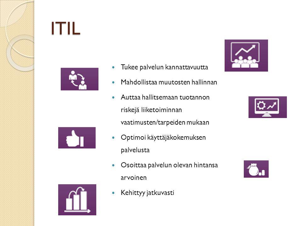 ITIL Tukee palvelun kannattavuutta Mahdollistaa muutosten hallinnan