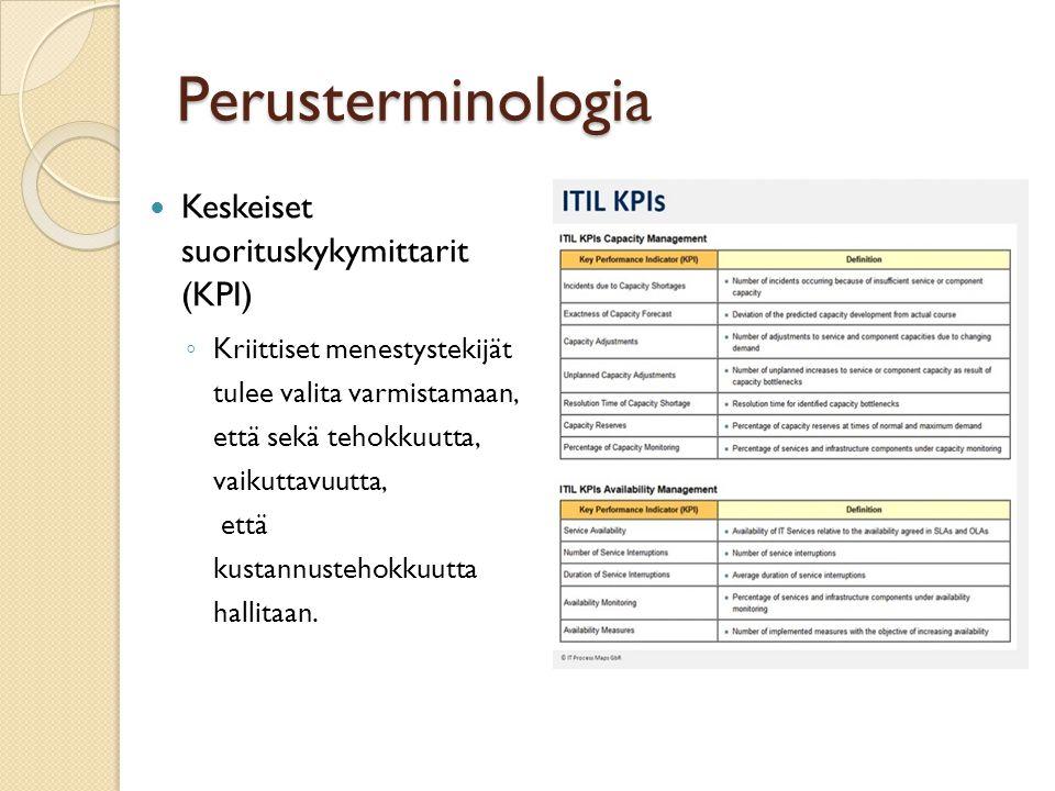 Perusterminologia Keskeiset suorituskykymittarit (KPI)