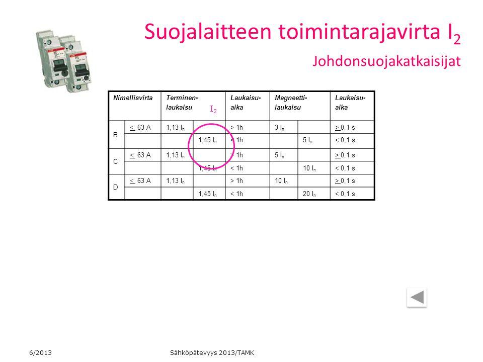 Suojalaitteen toimintarajavirta I2 Johdonsuojakatkaisijat