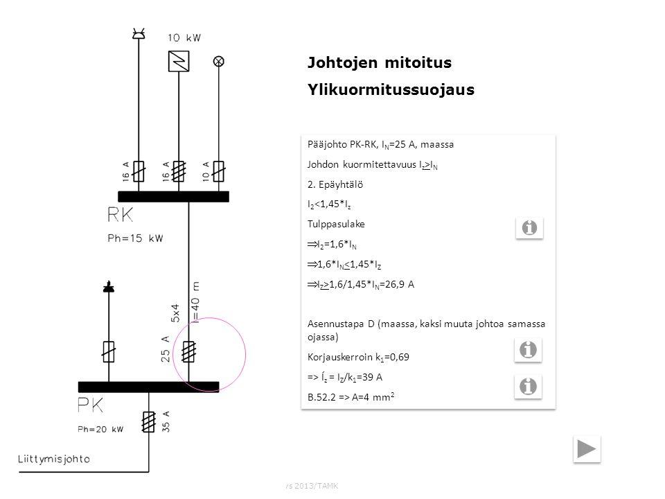 Johtojen mitoitus Ylikuormitussuojaus Pääjohto PK-RK, IN=25 A, maassa