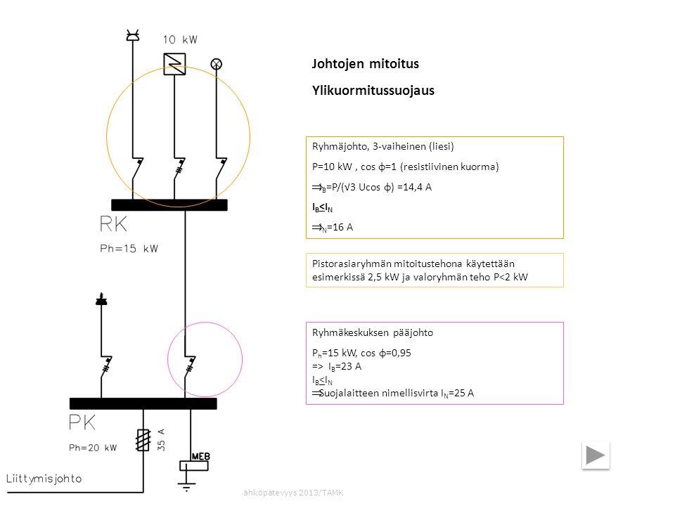 Johtojen mitoitus Ylikuormitussuojaus Ryhmäjohto, 3-vaiheinen (liesi)